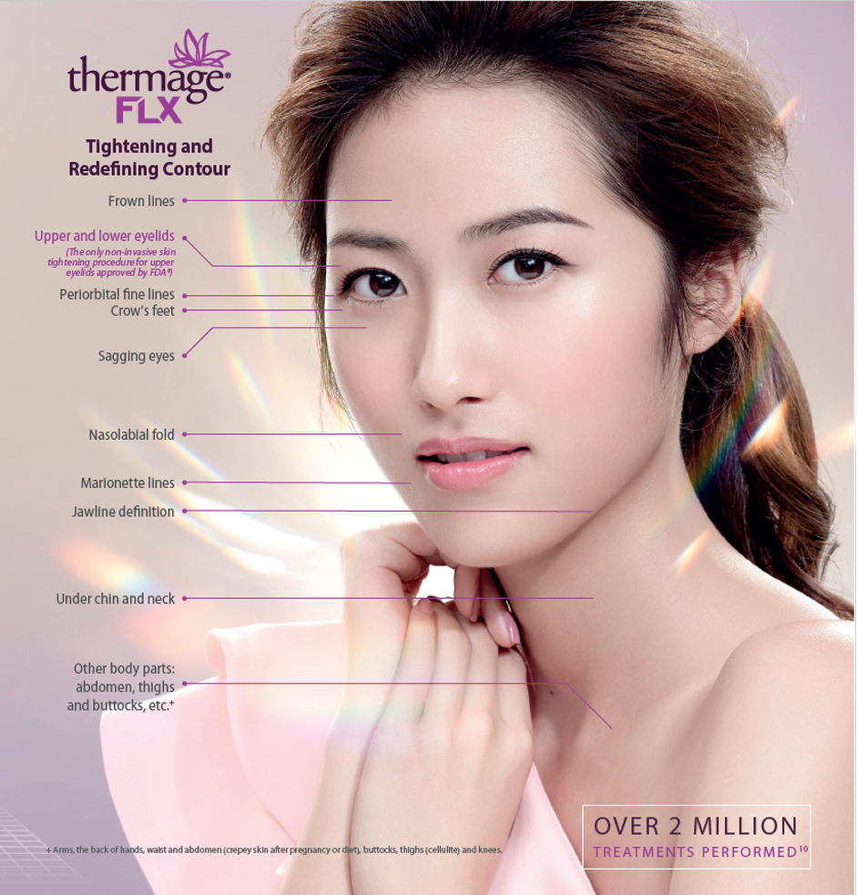 Prive Clinic What is Thermage FLX